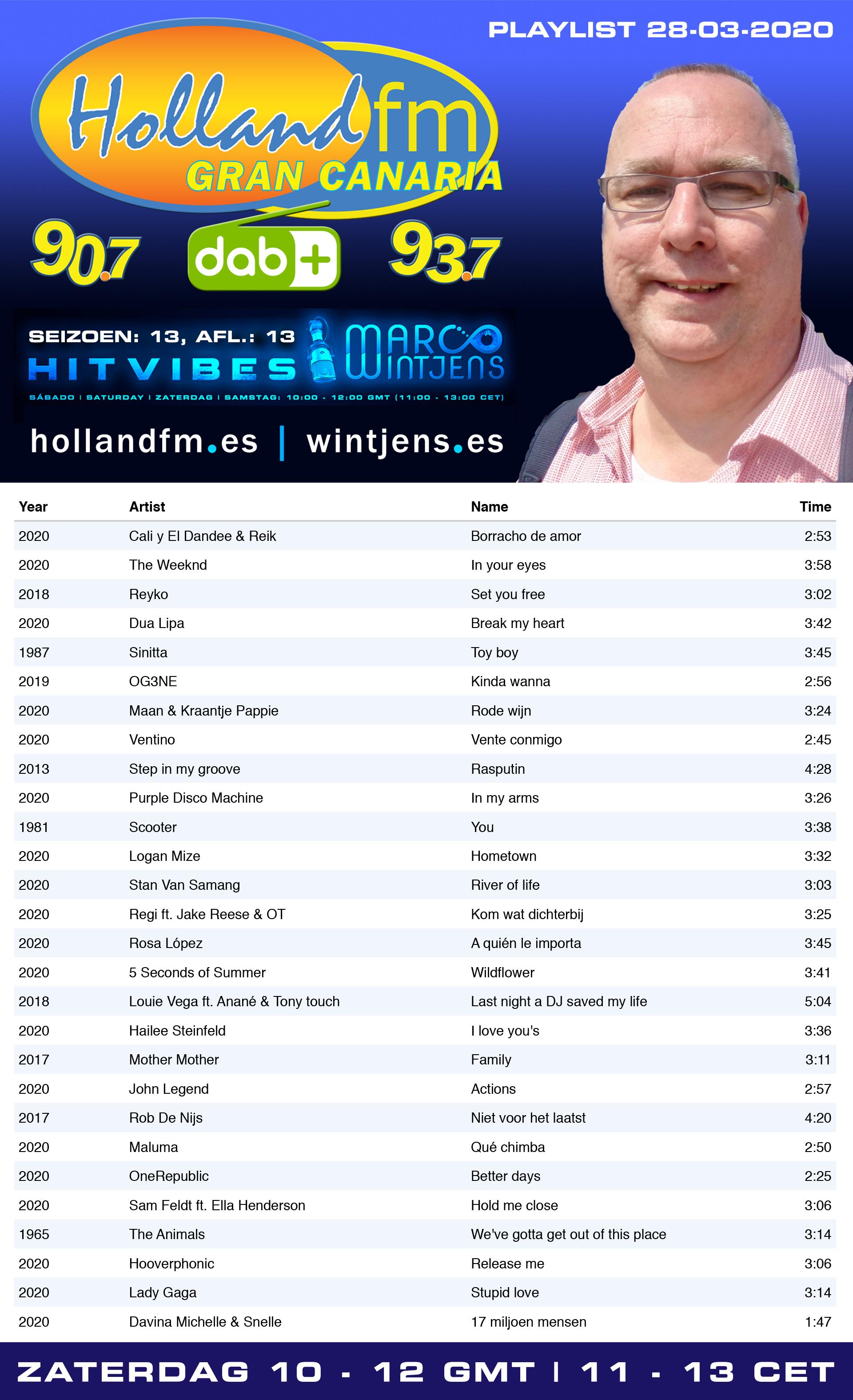 Playlist-HitVibes-28-03-2020
