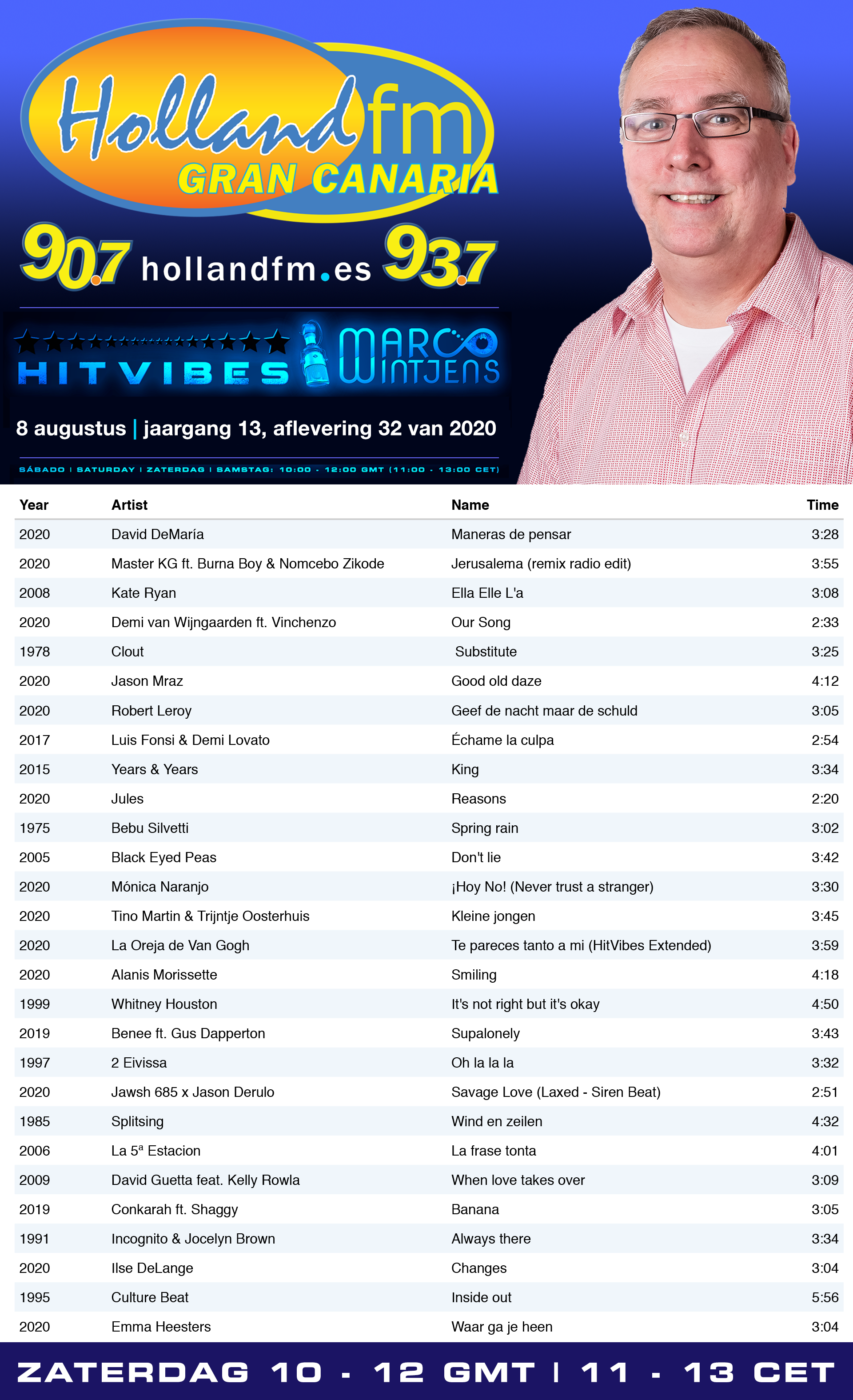 Playlist-HitVibes-08-08-2020