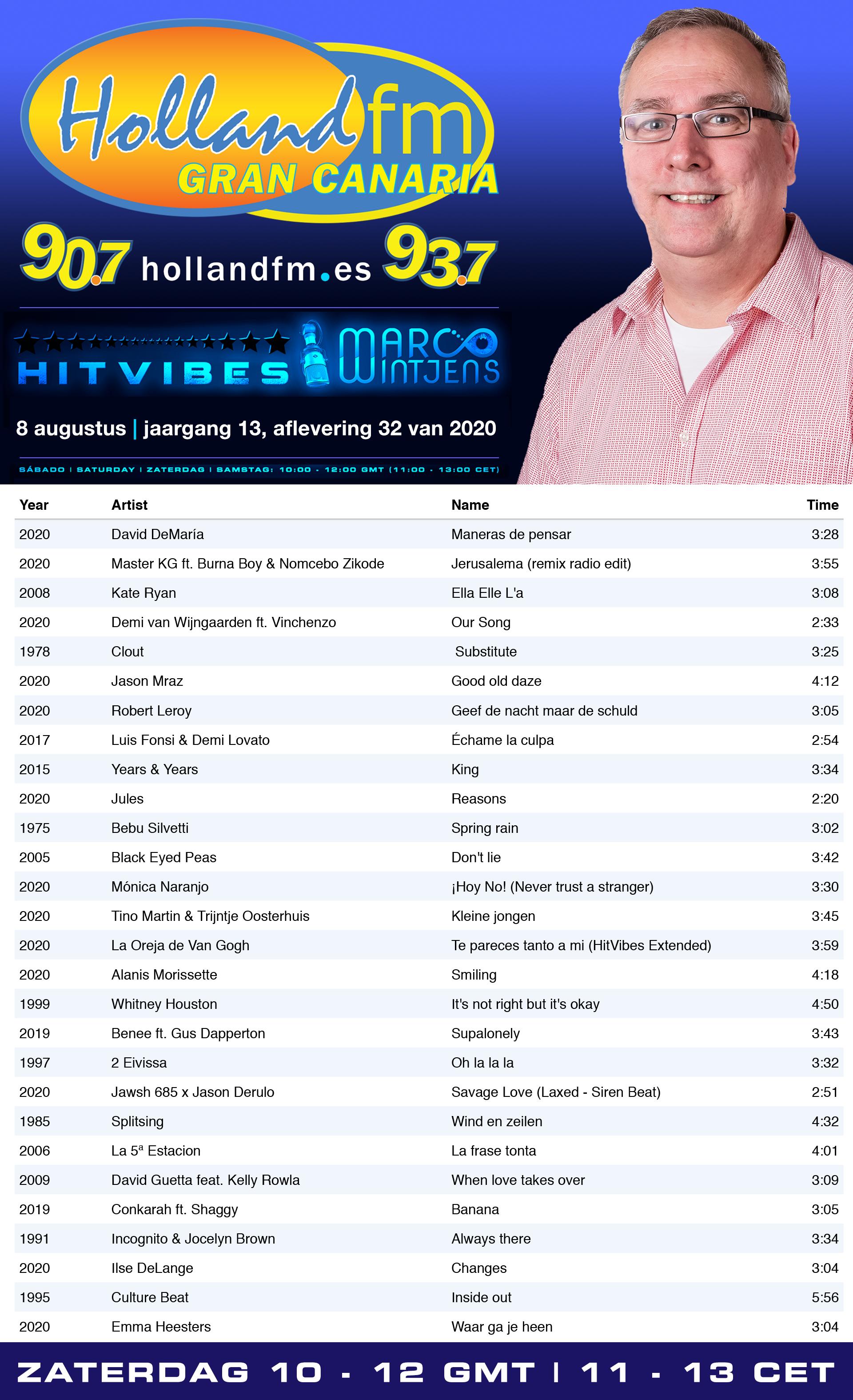 Playlist-HitVibes-08-08-2020
