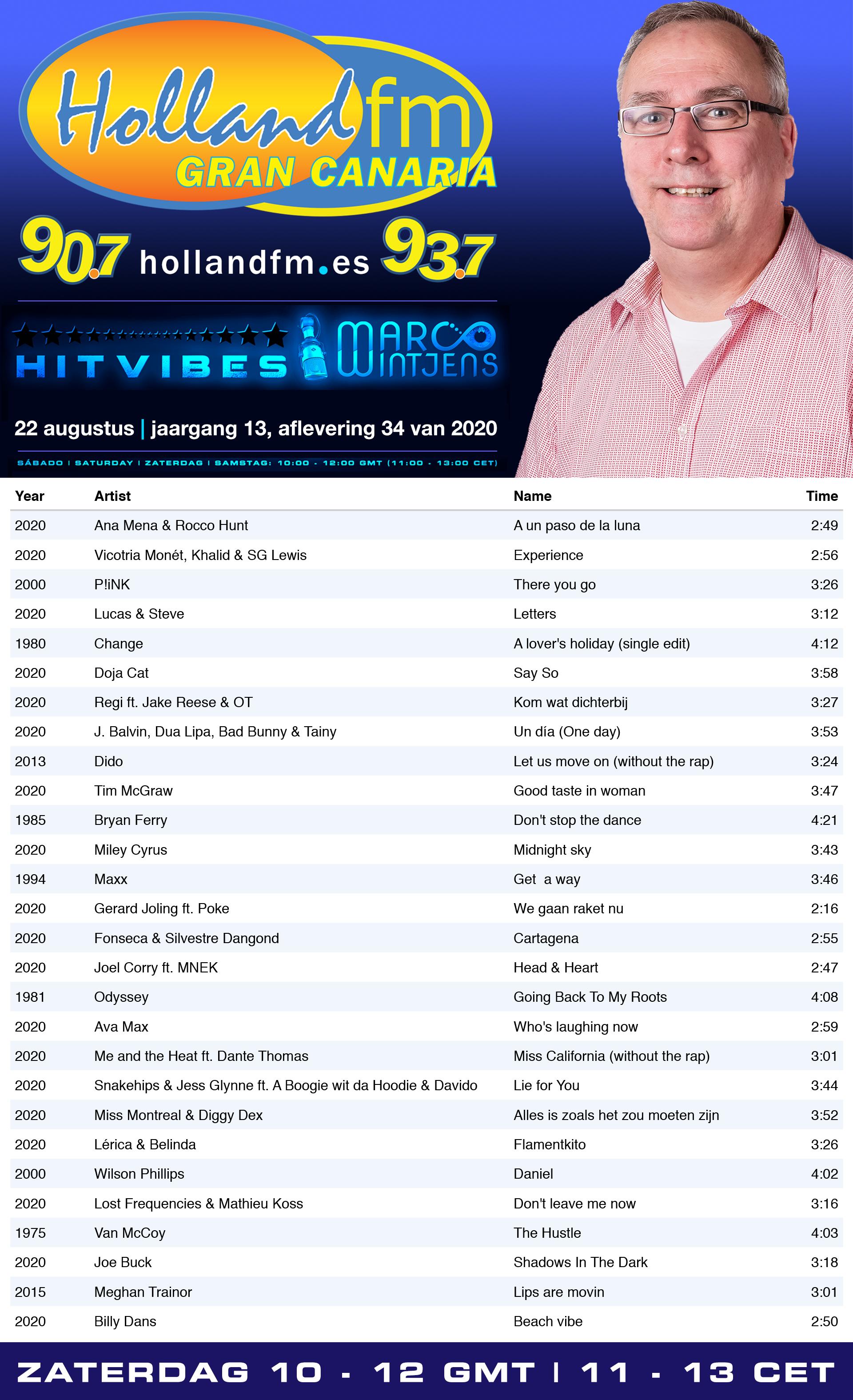 Playlist-HitVibes-22-08-2020